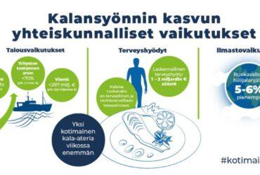 Kotimaisen kalan edistämisohjelma hyväksyttiin – kalan syönnistä hyötyy terveys, vesistöt ja talous